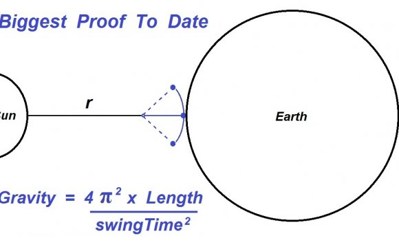 To the Radius of the earth