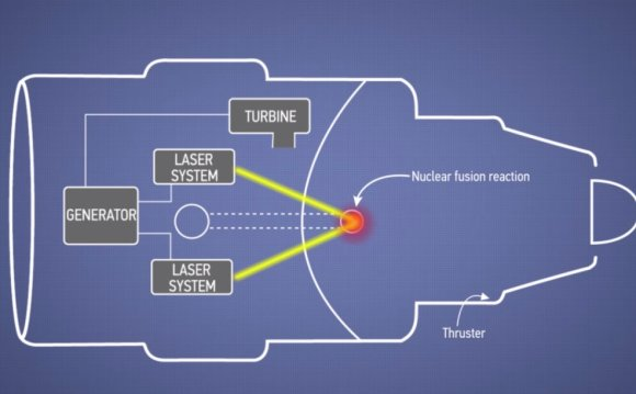Boeing Patent for Nuclear