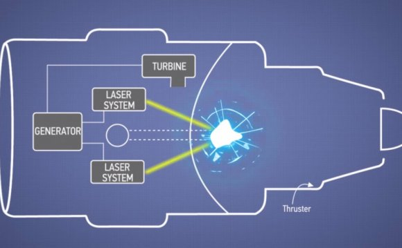 Lasers fuse hydrogen, causing
