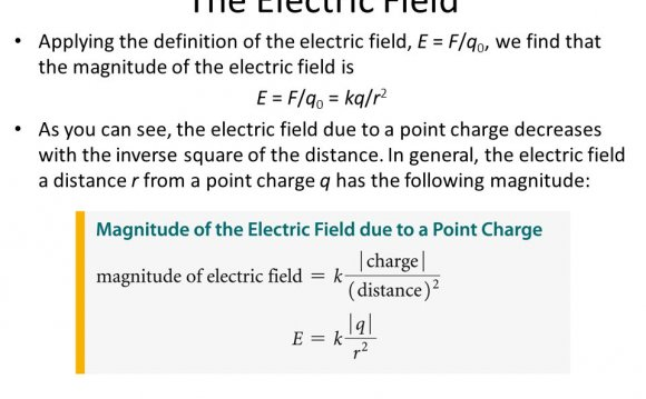 The Electric Field Applying