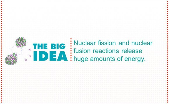 And Fusion Nuclear fission