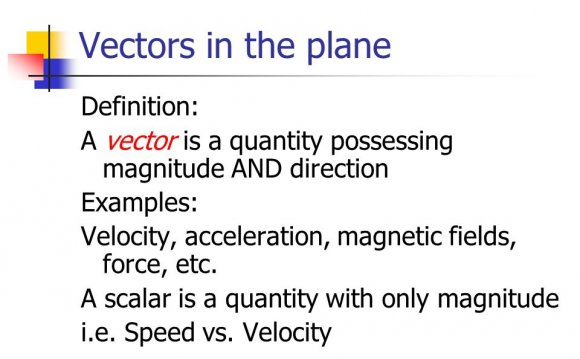 In the plane Definition: A