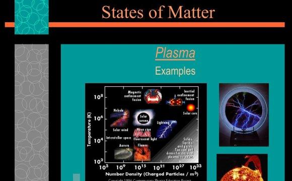 Matter12 States of Matter