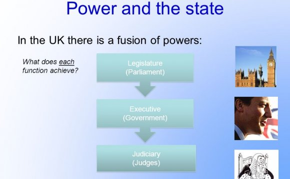 Is a fusion of powers: