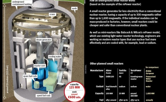 A Compact Power House: How a