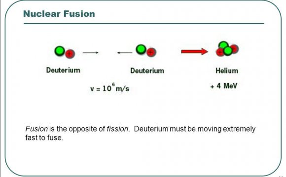 The opposite of fission