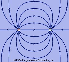 electric field: field lines near equal but opposite charges [Credit: Encyclopædia Britannica, Inc.]