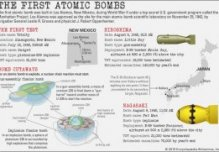 first atomic bombs [Credit: Encyclopædia Britannica, Inc.]