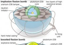 fission bomb [Credit: Encyclopædia Britannica, Inc.]