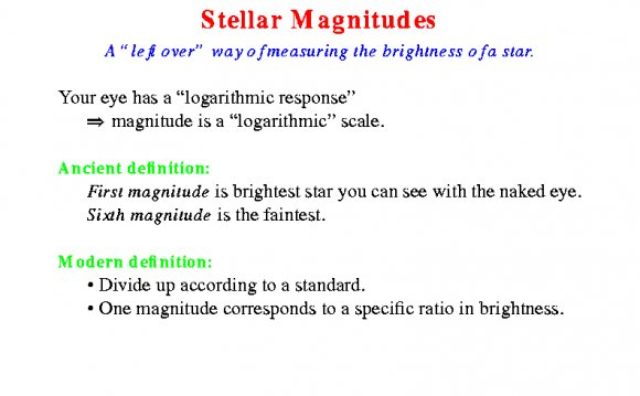 What is magnitude?