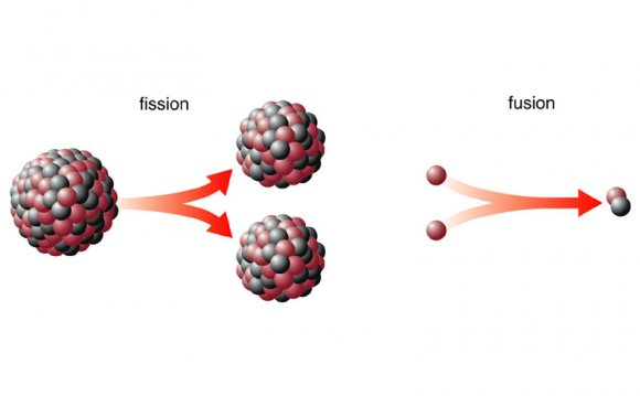 Definition of fusion and fission