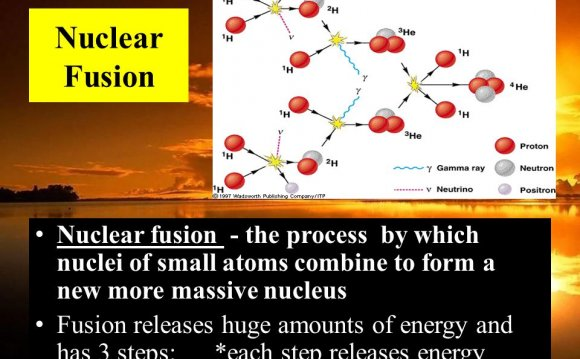 What is the process of nuclear fusion?