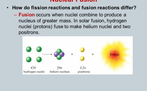 Nuclear fusion reaction equation