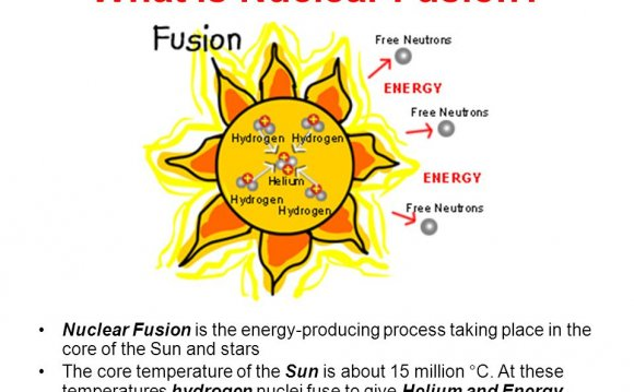 What is nuclear fusion in the Sun?