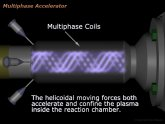 Nuclear fusion Animation