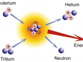 Nuclear fusion reaction in Sun
