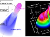 Thermal Plasmas