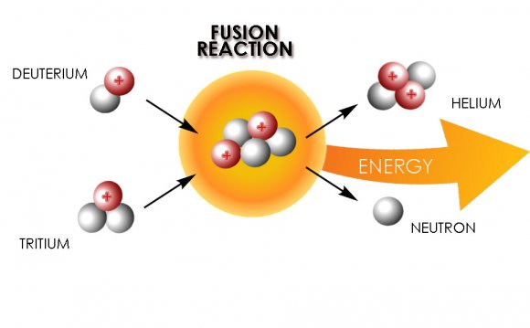What is fusion reaction?