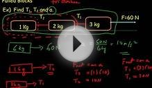 IB Physics: Applications of Newtons Laws