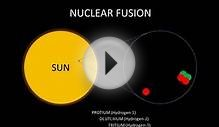O-Phy-26 IV - Nuclear Fission and Fusion (IGCSE Physics
