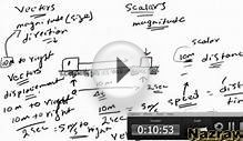 "Physics ""vectors and Scalars"" Eritrean language (Tigrinya"