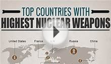 Pros and Cons of Nuclear Weapons - HRFnd