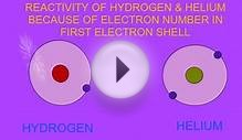 REACTIVITY OF HYDROGEN & HELIUM ATOMS