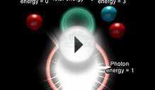 Solar Energy Nuclear Fusion in the Sun Simplified Version