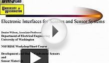 SPR Surface Plasmon Resonance Chemical Sensing Microsystems