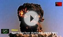 Us Nuclear Weapons VS China Nuclear Weapons - Comparison